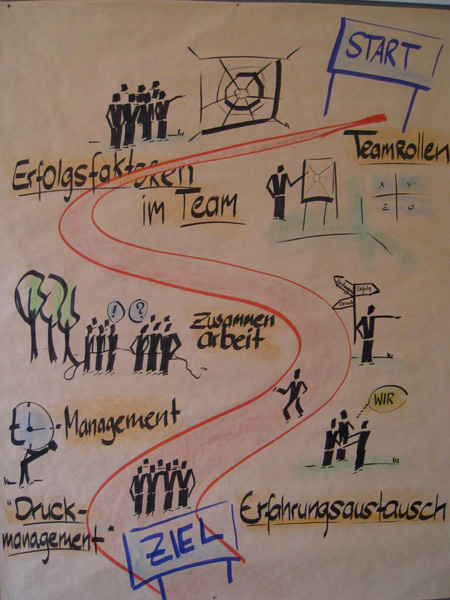 Erfreut Team Building Arbeitsblatt Zeitgenössisch - Arbeitsblatt ...